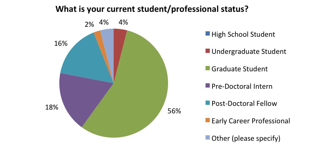 StudentStatus